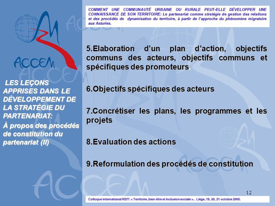 12 5.Elaboration dun plan daction, objectifs communs des acteurs, objectifs communs et spécifiques des promoteurs. 6.Objectifs spécifiques des acteurs