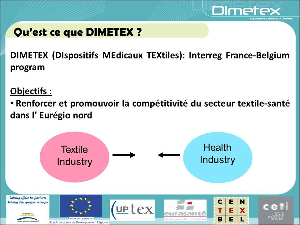 DIMETEX (DIspositifs MEdicaux TEXtiles): Interreg France-Belgium program Objectifs : Renforcer et promouvoir la compétitivité du secteur textile-santé dans l Eurégio nord Health Industry Textile Industry