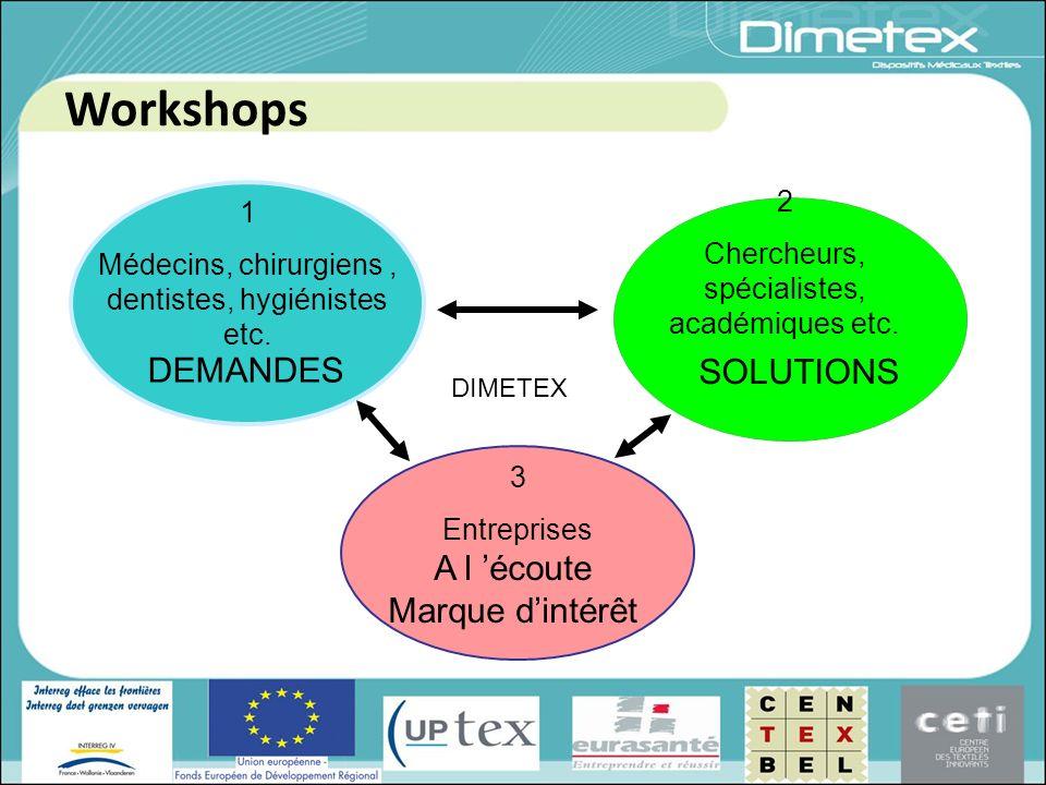 Workshops 1 Médecins, chirurgiens, dentistes, hygiénistes etc.