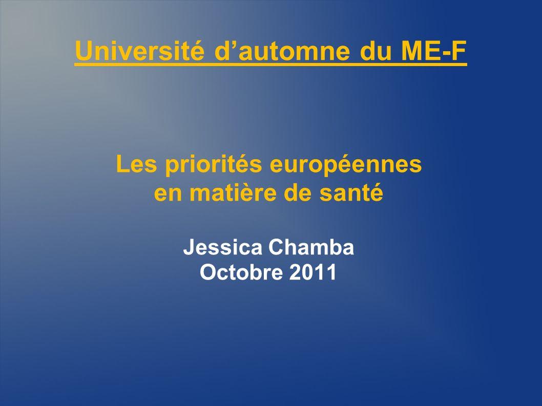 Plan de lintervention I.Rappel des compétences et de laction de lUE en matière de santé II.Principales directives / propositions en débat actuellement au niveau européen et en cours de transposition au niveau national III.Quel rôle pour le ME-F .