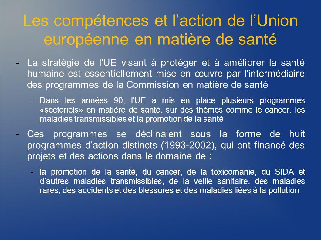 Les compétences et laction de lUnion européenne en matière de santé -La stratégie de l UE en matière de santé : «Ensemble pour la santé: une approche stratégique pour l UE – 2008-2013» vise à apporter des améliorations concrètes dans le domaine de la santé en Europe -Elle s articule autour de quatre grands principes et trois objectifs stratégiques pour améliorer la santé dans l UE 1.FAVORISER UN BON ETAT DE SANTE DANS UNE EUROPE VIEILLISSANTE 2.PROTEGER LES CITOYENS DES MENACES POUR LA SANTE 3.AGIR EN FAVEUR DE SYSTEMES DE SANTE DYNAMIQUES ET DES NOUVELLES TECHNOLOGIES