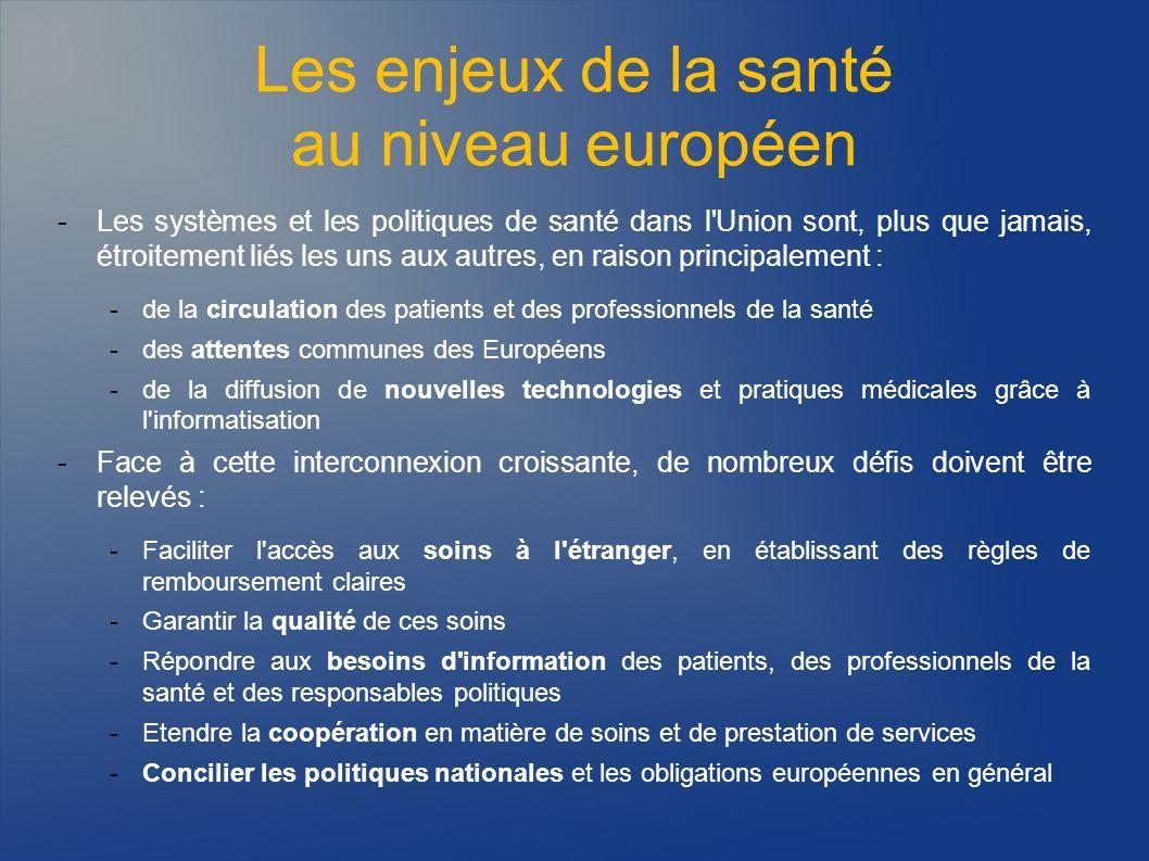 Les enjeux de la santé au niveau européen -En juillet 2008, la Commission a proposé une nouvelle directive européenne relative à l application des droits des patients en matière de soins de santé transfrontaliers -Elle entend ainsi assurer la sécurité juridique concernant le droit des patients de se faire soigner dans un autre État membre de l UE et renforcer la coopération entre les pays (notamment en matière de qualité -La directive « services dans le marché intérieur » a donné lieu à un débat sur les « services sociaux dintérêt général » et sur sa transposition en droit national -Cette directive pose la question de la reconnaissance des activités sociales comme mission dintérêt général et donc de leur financement / soutien par des autorités publiques -Autres débats en cours : directive sur la libre circulation des professionnels de santé, directive sur la pharmacovigilance et le médicament