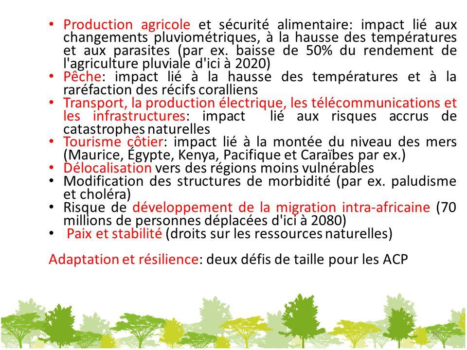 Production agricole et sécurité alimentaire: impact lié aux changements pluviométriques, à la hausse des températures et aux parasites (par ex. baisse