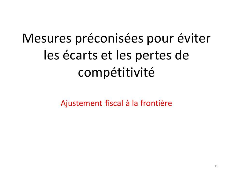Mesures préconisées pour éviter les écarts et les pertes de compétitivité Ajustement fiscal à la frontière 15