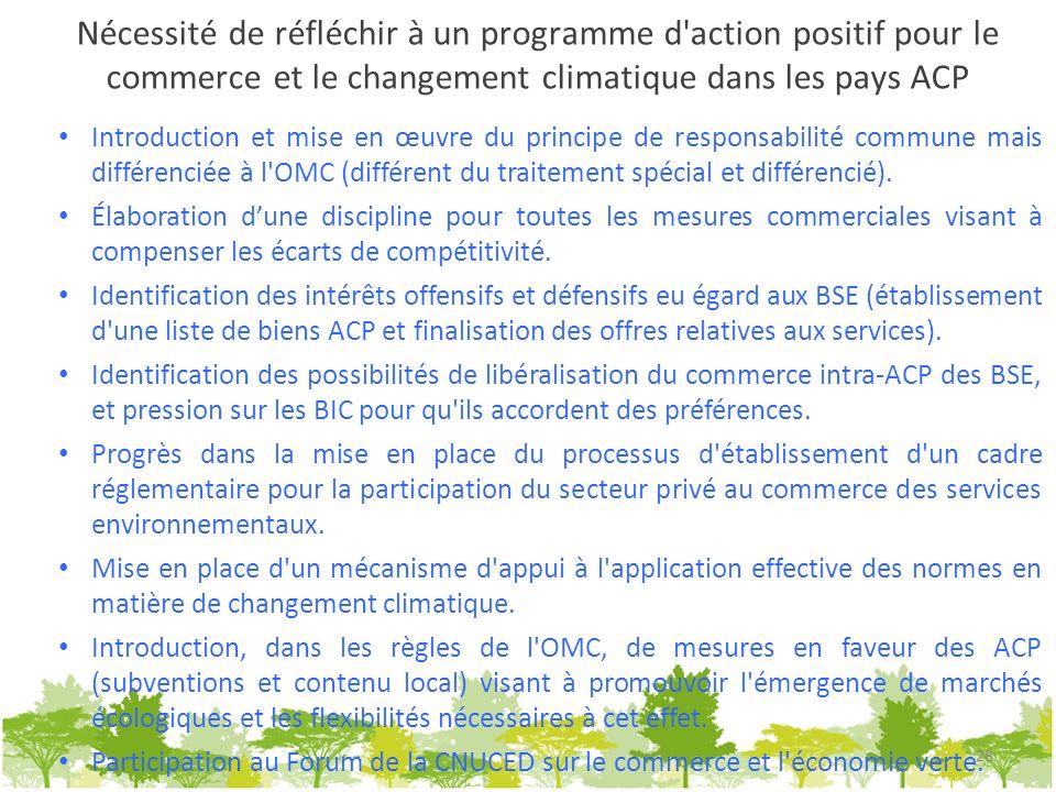 Nécessité de réfléchir à un programme d'action positif pour le commerce et le changement climatique dans les pays ACP Introduction et mise en œuvre du