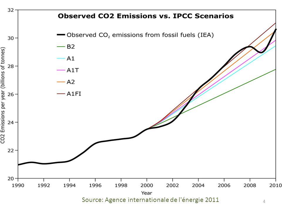 Qui sera le plus affecté par la mesure de l empreinte carbone et les ajustements de la taxe carbone.