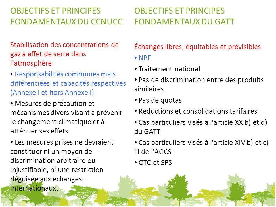 OBJECTIFS ET PRINCIPES FONDAMENTAUX DU CCNUCC Stabilisation des concentrations de gaz à effet de serre dans l'atmosphère Responsabilités communes mais