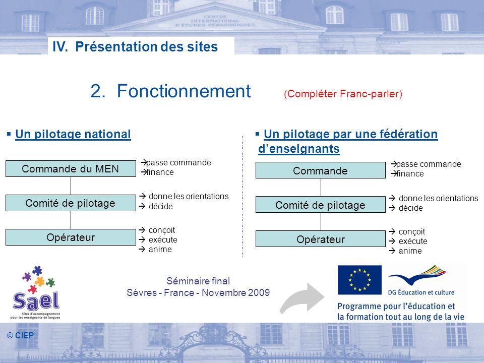 © CIEP 2. Fonctionnement (Compléter Franc-parler) IV. Présentation des sites Comité de pilotage Séminaire final Sèvres - France - Novembre 2009 passe