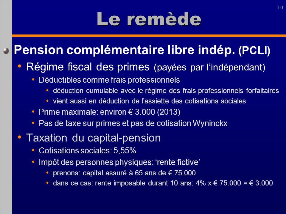 10 Pension complémentaire libre indép. (PCLI) Régime fiscal des primes (payées par lindépendant) Déductibles comme frais professionnels déduction cumu