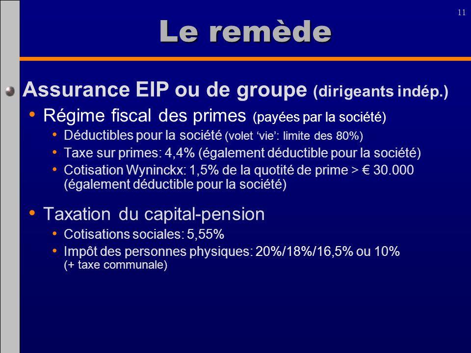 11 Assurance EIP ou de groupe (dirigeants indép.) Régime fiscal des primes (payées par la société) Déductibles pour la société (volet vie: limite des