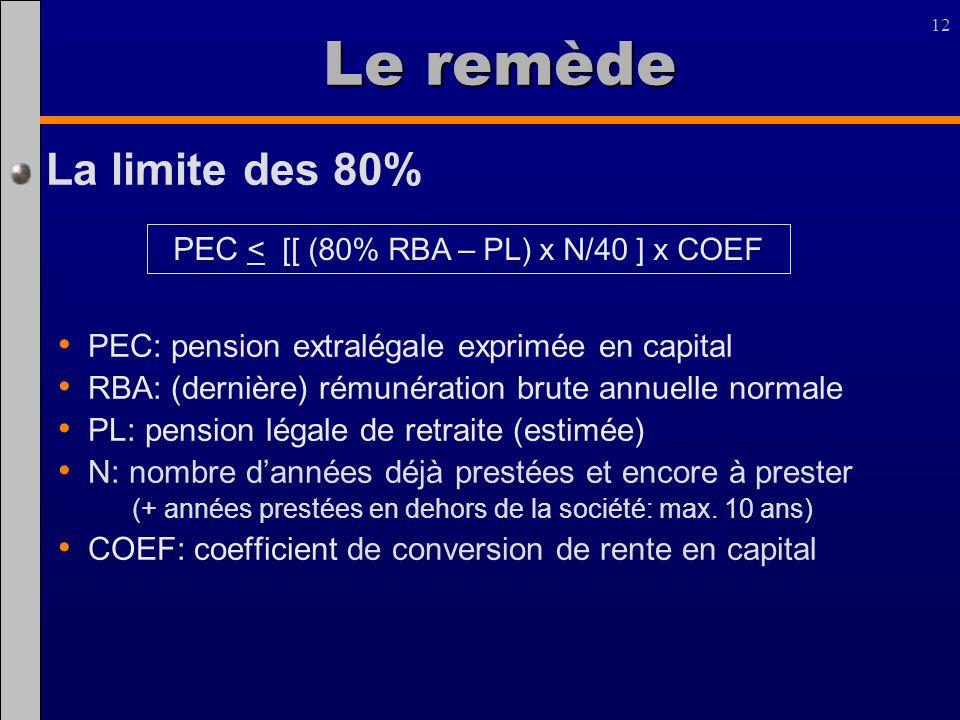 12 La limite des 80% PEC: pension extralégale exprimée en capital RBA: (dernière) rémunération brute annuelle normale PL: pension légale de retraite (