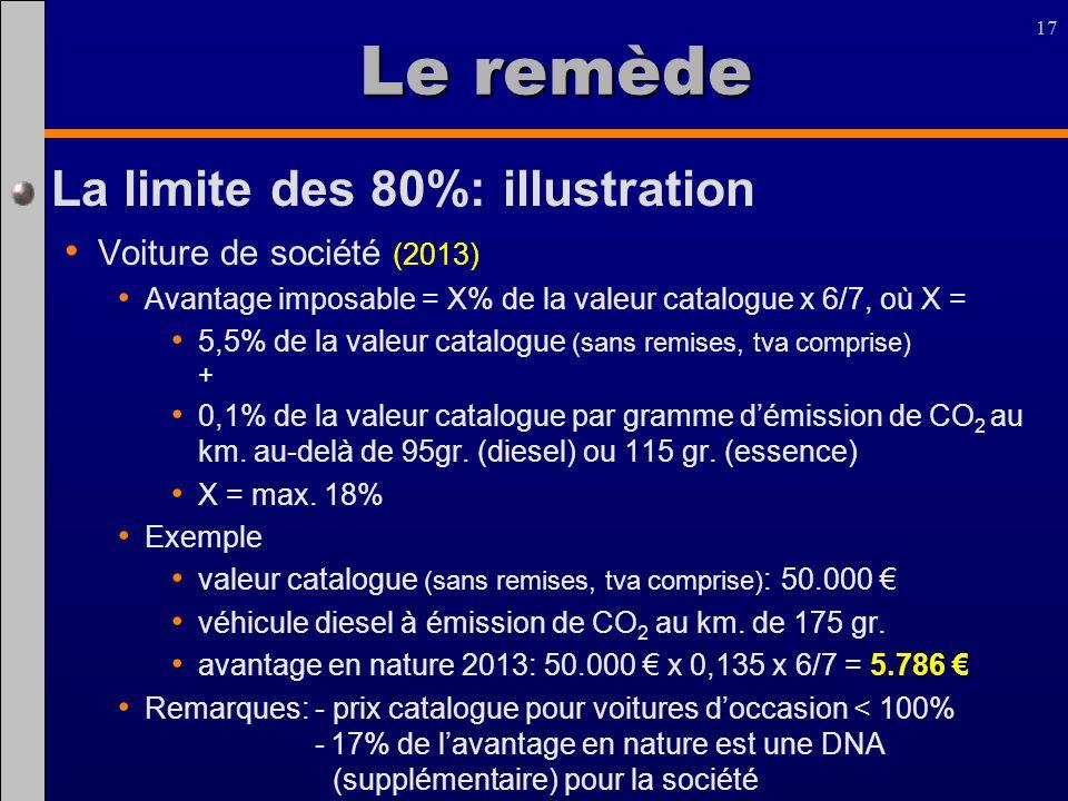 17 Le remède La limite des 80%: illustration Voiture de société (2013) Avantage imposable = X% de la valeur catalogue x 6/7, où X = 5,5% de la valeur