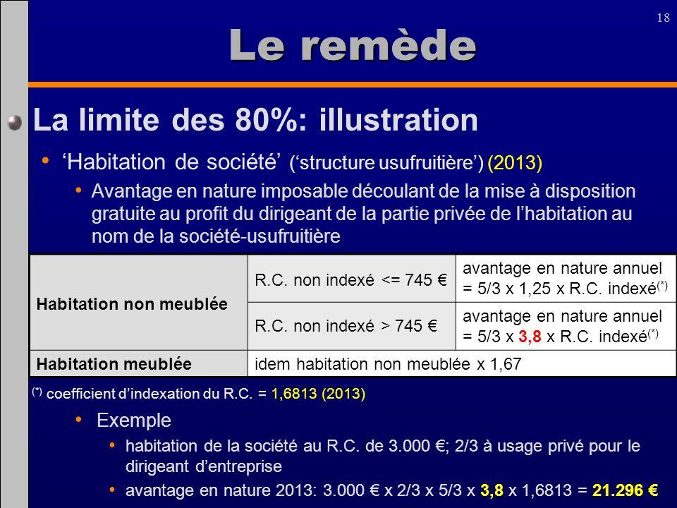 18 Le remède La limite des 80%: illustration Habitation de société (structure usufruitière) (2013) Avantage en nature imposable découlant de la mise à