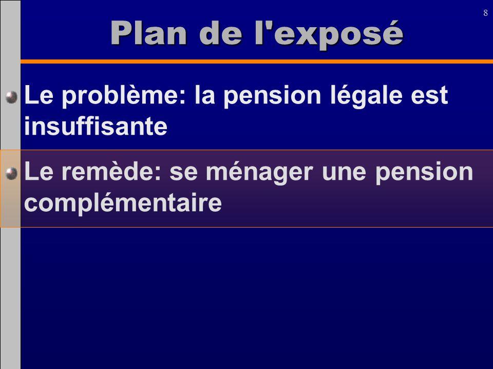 8 8 Plan de l'exposé Le problème: la pension légale est insuffisante Le remède: se ménager une pension complémentaire