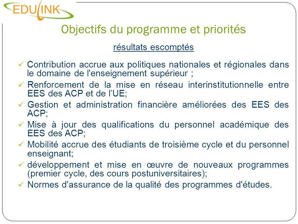 Objectifs du programme et priorités résultats escomptés Contribution accrue aux politiques nationales et régionales dans le domaine de l'enseignement