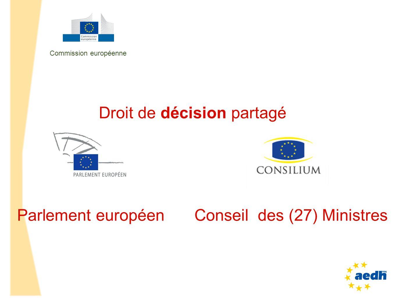 Conseil des (27) MinistresParlement européen Droit de décision partagé Commission européenne