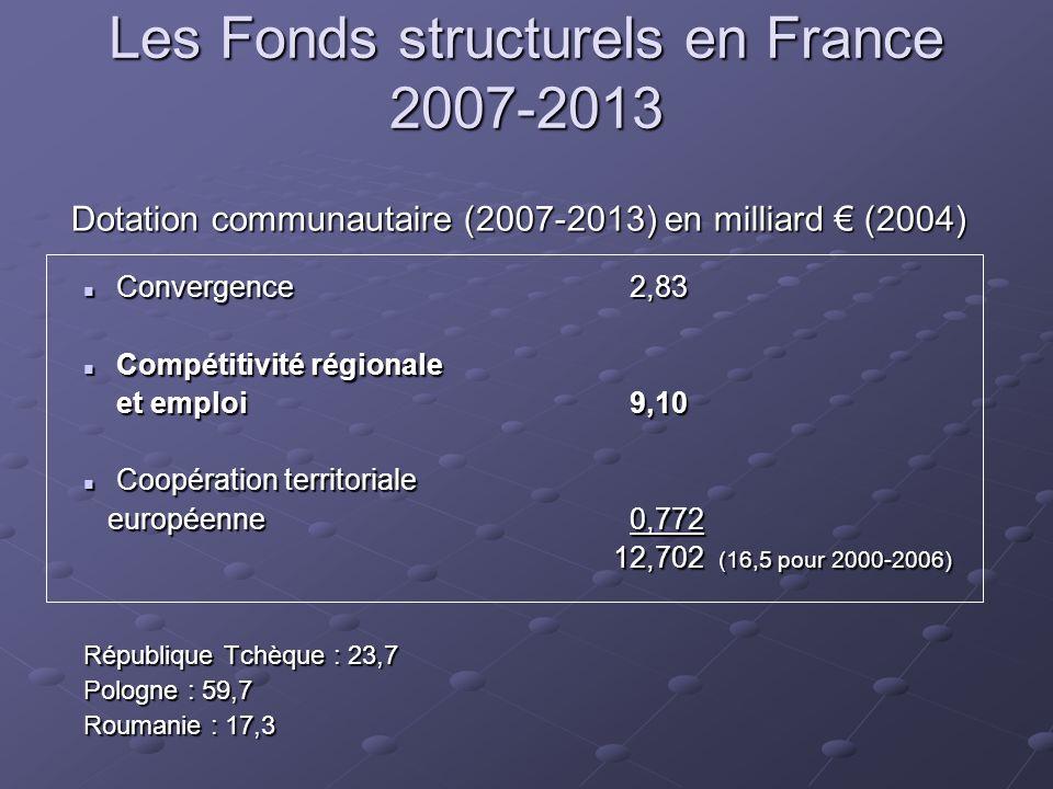 Les Fonds structurels en France 2007-2013 Dotation communautaire (2007-2013) en milliard (2004) Convergence 2,83 Convergence 2,83 Compétitivité région