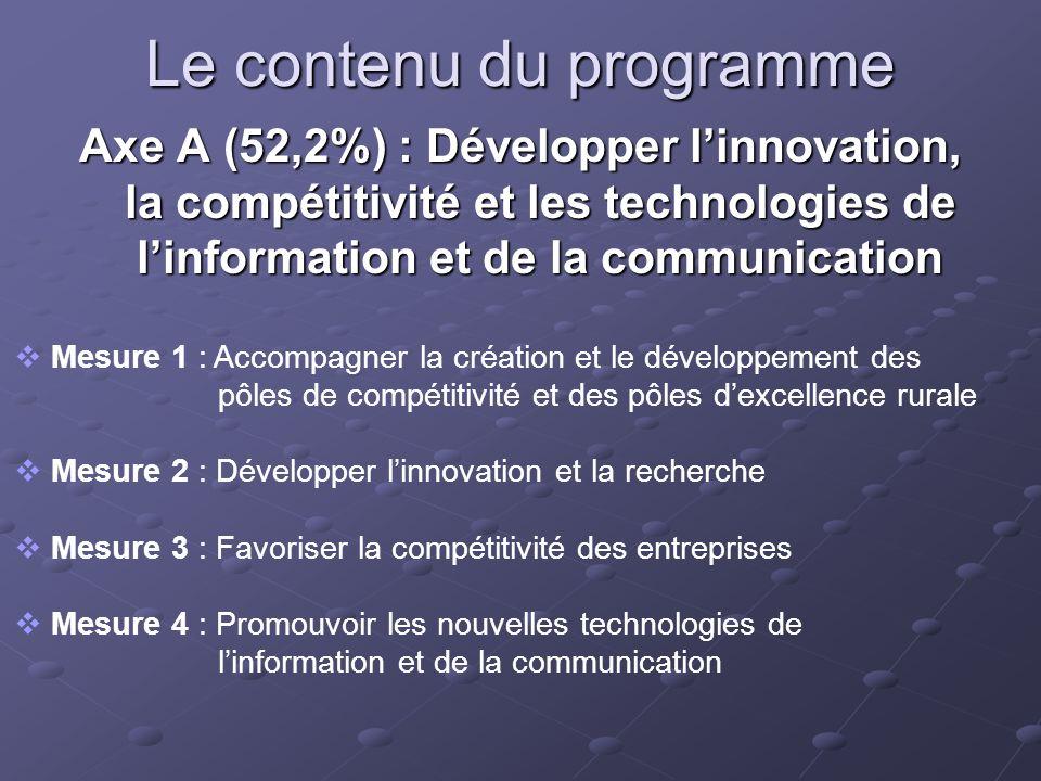 Le contenu du programme Axe A (52,2%) : Développer linnovation, la compétitivité et les technologies de linformation et de la communication Mesure 1 :