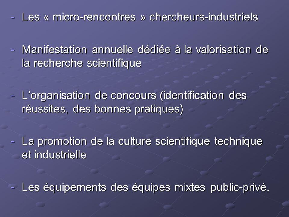 -Les « micro-rencontres » chercheurs-industriels -Manifestation annuelle dédiée à la valorisation de la recherche scientifique -Lorganisation de conco