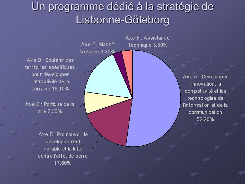 Un programme dédié à la stratégie de Lisbonne-Göteborg