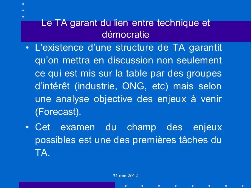 31 mai 2012 Le TA garant du lien entre technique et démocratie Lexistence dune structure de TA garantit quon mettra en discussion non seulement ce qui est mis sur la table par des groupes dintérêt (industrie, ONG, etc) mais selon une analyse objective des enjeux à venir (Forecast).