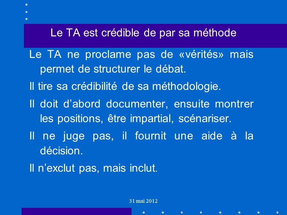 31 mai 2012 Le TA est crédible de par sa méthode Le TA ne proclame pas de «vérités» mais permet de structurer le débat.