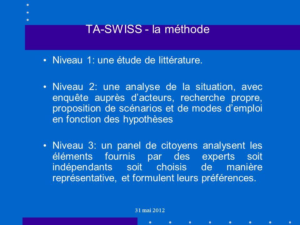 31 mai 2012 TA-SWISS - la méthode Niveau 1: une étude de littérature.