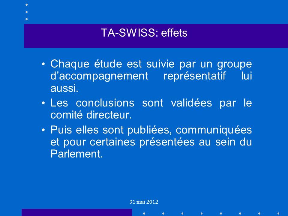 31 mai 2012 TA-SWISS: effets Chaque étude est suivie par un groupe daccompagnement représentatif lui aussi.