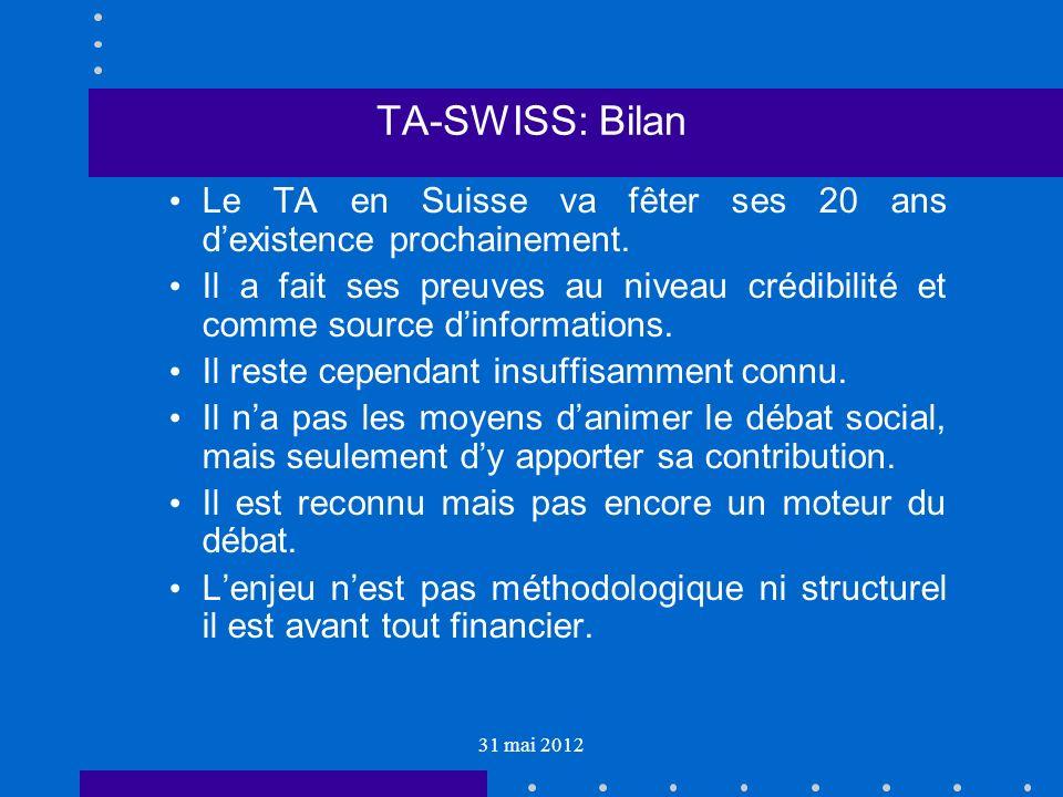 31 mai 2012 TA-SWISS: Bilan Le TA en Suisse va fêter ses 20 ans dexistence prochainement.