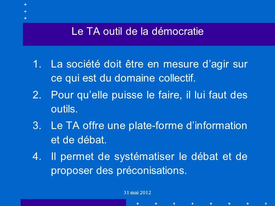 31 mai 2012 Le TA outil de la démocratie 1.La société doit être en mesure dagir sur ce qui est du domaine collectif.