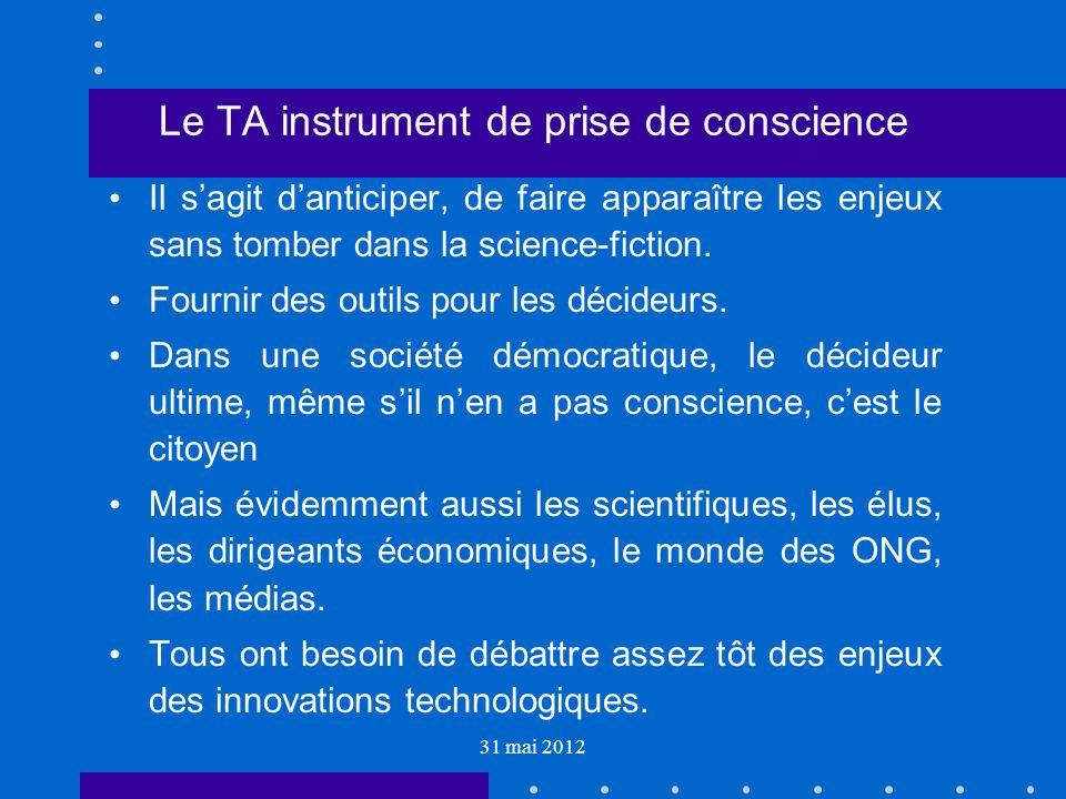 31 mai 2012 Le TA instrument de prise de conscience Il sagit danticiper, de faire apparaître les enjeux sans tomber dans la science-fiction.