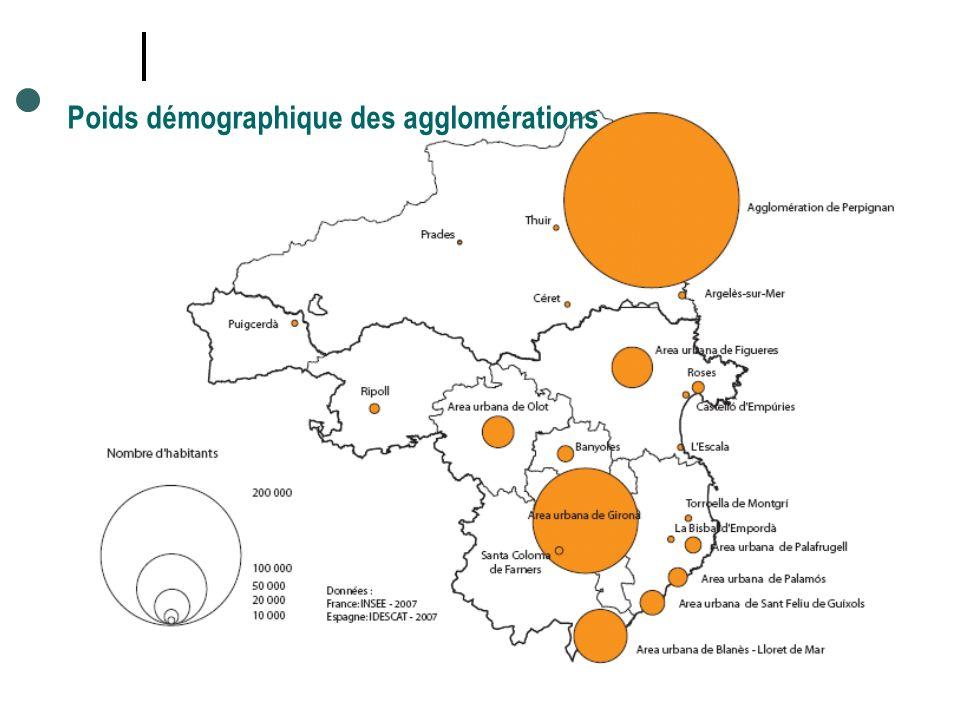 17 Dynamiques démographiques Population des principales villes et aires urbaines Poids démographique des agglomérations