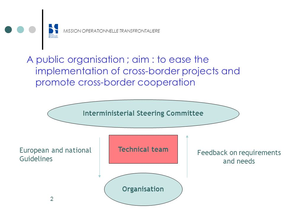 2 MISSION OPERATIONNELLE TRANSFRONTALIERE A public organisation ; aim : to ease the implementation of cross-border projects and promote cross-border c