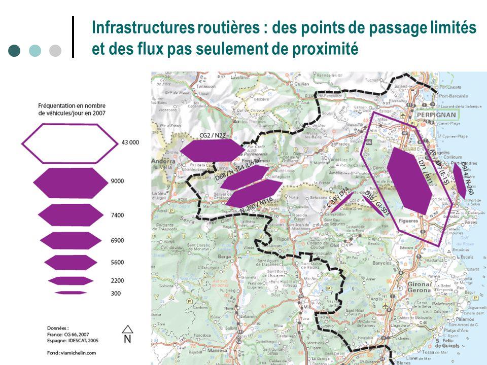 21 Infrastructures routières : des points de passage limités et des flux pas seulement de proximité