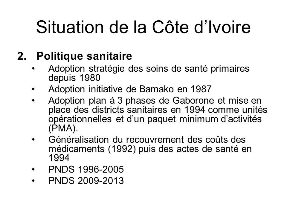 Situation de la Côte dIvoire 2.Politique sanitaire Adoption stratégie des soins de santé primaires depuis 1980 Adoption initiative de Bamako en 1987 A