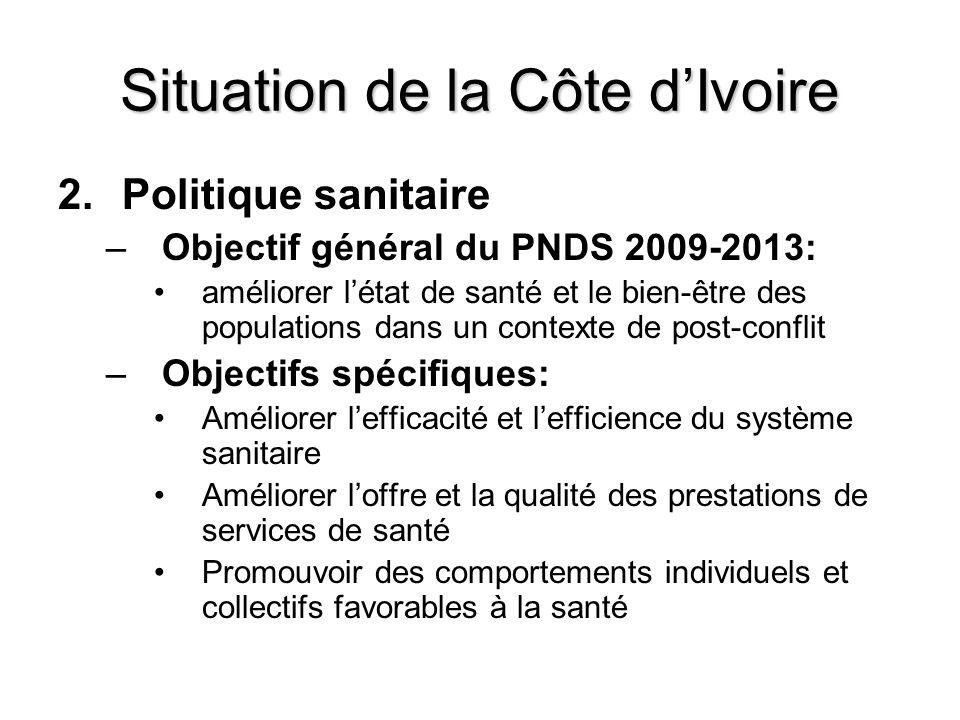 Situation de la Côte dIvoire 2.Politique sanitaire –Objectif général du PNDS 2009-2013: améliorer létat de santé et le bien-être des populations dans