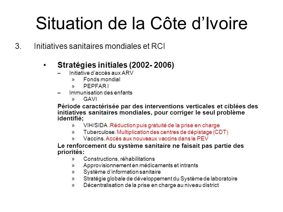 Situation de la Côte dIvoire 3.Initiatives sanitaires mondiales et RCI Stratégies initiales (2002- 2006) –Initiative daccès aux ARV »Fonds mondial »PE