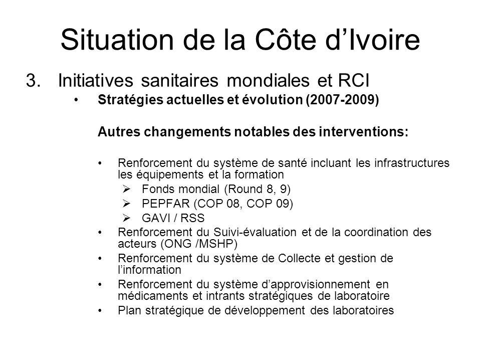 Situation de la Côte dIvoire 3.Initiatives sanitaires mondiales et RCI Stratégies actuelles et évolution (2007-2009) Autres changements notables des i