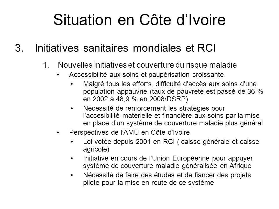 Situation en Côte dIvoire 3.Initiatives sanitaires mondiales et RCI 1.Nouvelles initiatives et couverture du risque maladie Accessibilité aux soins et
