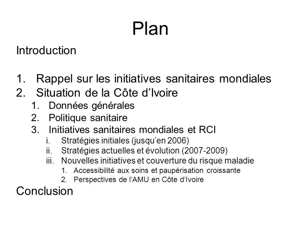 Plan Introduction 1.Rappel sur les initiatives sanitaires mondiales 2.Situation de la Côte dIvoire 1.Données générales 2.Politique sanitaire 3.Initiat