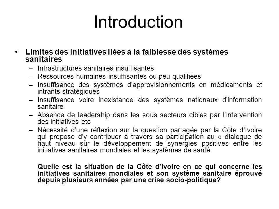 Introduction Limites des initiatives liées à la faiblesse des systèmes sanitaires –Infrastructures sanitaires insuffisantes –Ressources humaines insuf