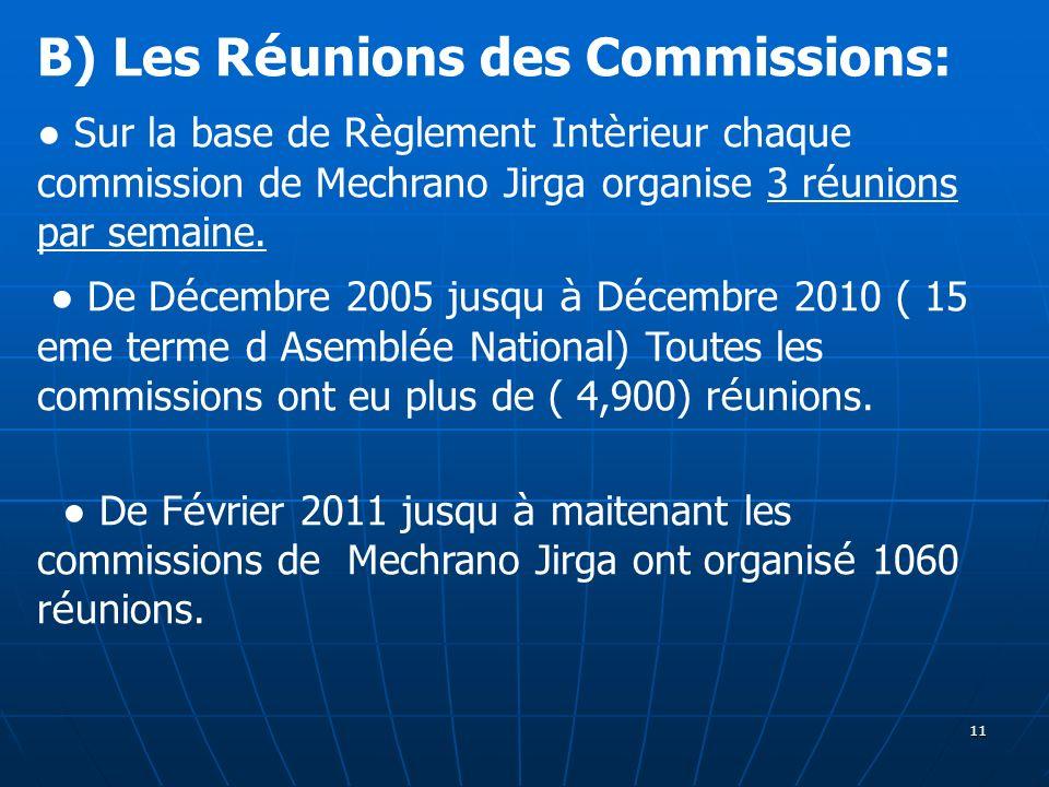 11 B) Les R é unions des Commissions: Sur la base de R è glement Int è rieur chaque commission de Mechrano Jirga organise 3 r é unions par semaine. De