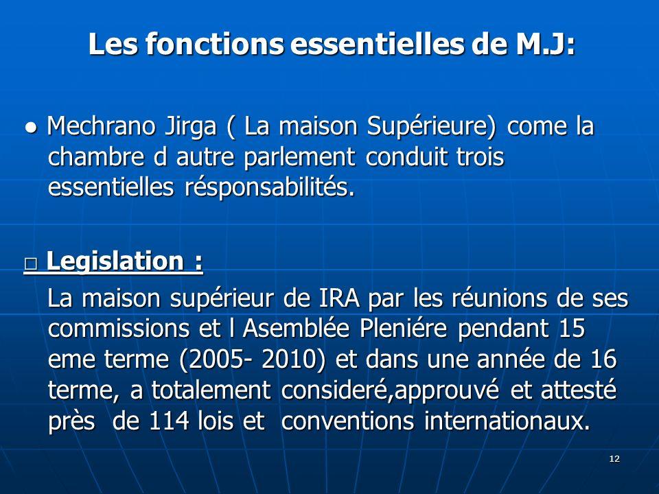 12 Les fonctions essentielles de M.J: Mechrano Jirga ( La maison Supérieure) come la chambre d autre parlement conduit trois essentielles résponsabili