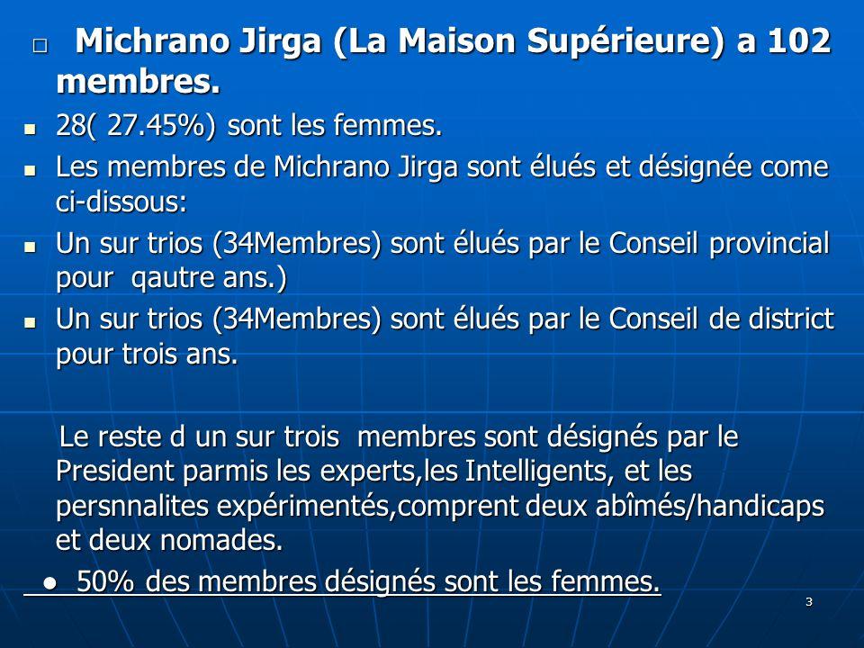 3 Michrano Jirga (La Maison Supérieure) a 102 membres. Michrano Jirga (La Maison Supérieure) a 102 membres. 28( 27.45%) sont les femmes. 28( 27.45%) s