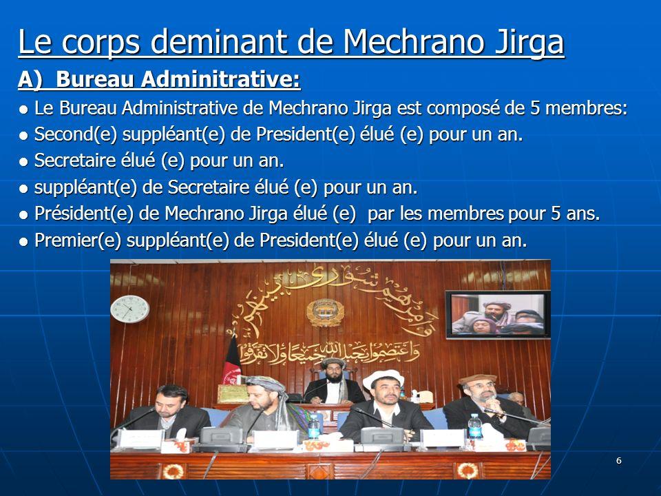 6 Le corps deminant de Mechrano Jirga A) Bureau Adminitrative: Le Bureau Administrative de Mechrano Jirga est composé de 5 membres: Le Bureau Administ