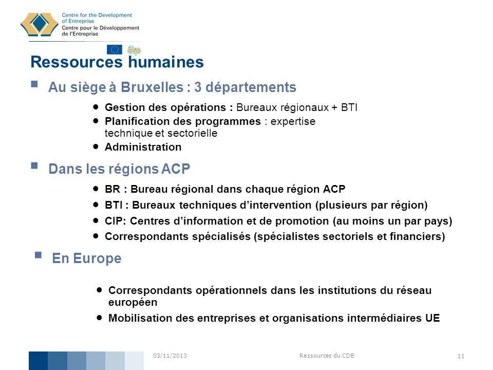 03/11/2013Ressources du CDE 11 Ressources humaines Gestion des opérations : Bureaux régionaux + BTI Planification des programmes : expertise technique
