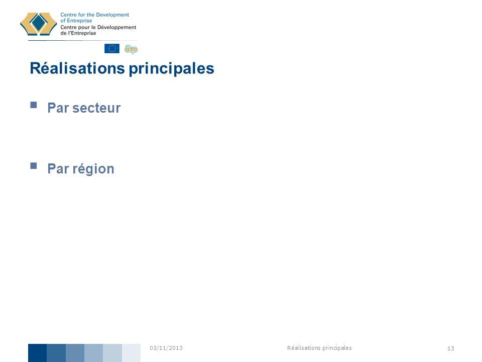 03/11/2013Réalisations principales 13 Réalisations principales Par secteur Par région