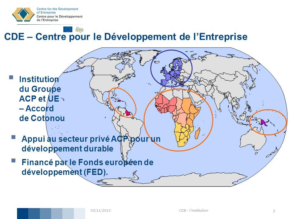 03/11/2013CDE - l'institution 2 CDE – Centre pour le Développement de lEntreprise Institution du Groupe ACP et UE – Accord de Cotonou Appui au secteur