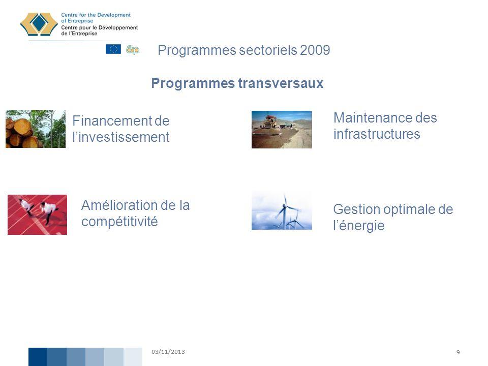 03/11/2013 9 9 9 Programmes sectoriels 2009 Financement de linvestissement Gestion optimale de lénergie Maintenance des infrastructures Programmes tra