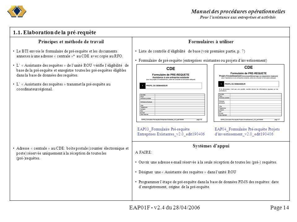 Manuel des procédures opérationnelles Pour lassistance aux entreprises et activités EAP01F - v2.4 du 28/04/2006Page 14 1.1. Elaboration de la pré-requ